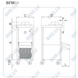 BFM10A